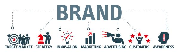 ブランドマーケティング・ブランディング支援会社